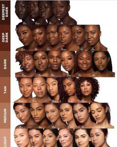 How melanin determine skin colour