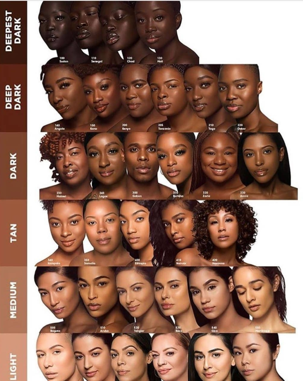 The Importance Of Melanin To Your Skin